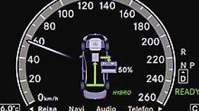 Mittels Bremsrekuperation werden die Batterien aufgeladen.