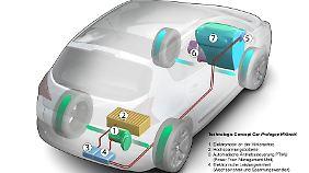 Bunter Strauß an Technik: Gleich mehrere Elektroniksysteme trimmen das Auto auf Sparsamkeit.