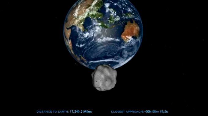 """Computergrafik der größten Nähe zwischen der Erde und dem Asteroiden """"2012 DA14""""."""