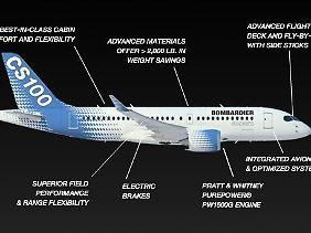 Neutrale Werkslackierung: Am Beispiel einer CS100 erläutert diese Bombardier-Grafik die Vorteile.