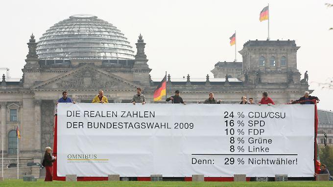 Nichtwähler demonstrieren nach der Bundestagswahl 2009 vor dem Reichstag. Der Gang zu einer Demo ist allerdings nicht typisch für Nichtwähler.