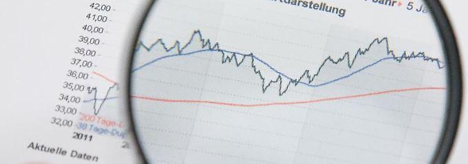 Bei der Suche nach dem richtigen Fonds kommt es nicht nur auf die Rendite an. Es gibt auch große Kostenunterschiede.