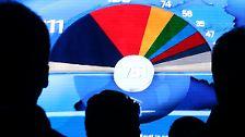 ... sind fast 20 Prozent der Abgeordneten Euro-Kritiker.