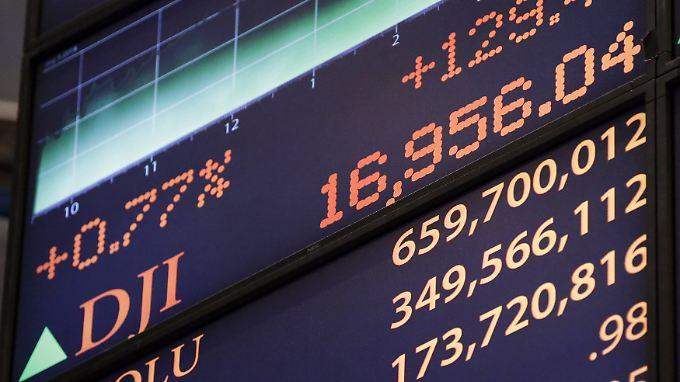 Das wäre doch gelacht !?! Die Wall Street tut sich weiter schwer mit den 17.000.