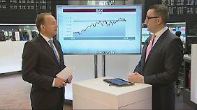 n-tv Zertifikate: Sind Aktien schon wieder günstig?