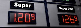 Konsumenten genießen kleine Preise: Wer hat Angst vor Deflation?