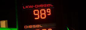 Erneuter Absturz: Ölpreis fährt Zickzack-Kurs