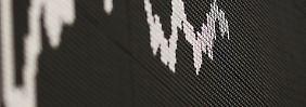Doppelter Kick beflügelt Anleger: China-Schock? Dax haut 230 Punkte drauf