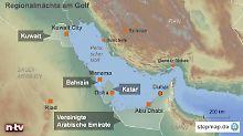 Themenseite: Golfstaaten