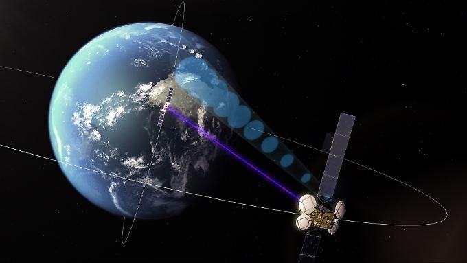 Schaubild des Europäischen Datenrelaissystems (EDRS), das die künftig die Erde umkreist.