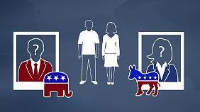 US-Präsidentschaftswahlkampf: So funktionieren die Vorwahlen