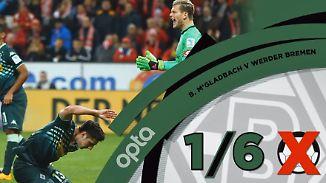 """Fünf Fakten vor dem 20. Spieltag: """"Gladbach hat eine Freitagsschwäche"""""""
