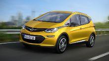 """Umfrage: Ist der """"Umweltbonus"""" für Sie ein Anreiz, ein E-Auto zu kaufen?"""