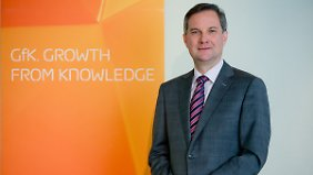 GfK-Konsumforscher Ralf Bürkel warnt auch vor den zukünftigen Auswirkungen der Risiko-Faktoren.