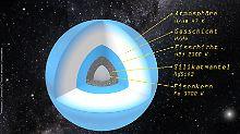 Neue Theorie zum Sensationsfund: So könnte Planet Neun aussehen