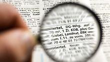Wohnungssuche vereinfachen: Was hinter Codes in Anzeigen steckt
