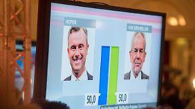 Die Wahl zwischen Norbert Hofer und Alexander van der Bellen wird zum Kopf-an-Kopf-Rennen. Die Briefwahlstimmen werden es entscheiden.