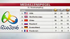 """Halbzeit-Medaillenspiegel: Deutschland wird """"in London gesetzte Marke nicht erreichen"""""""