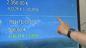 Konkurrenzdruck durch Start-ups: Deutsche Bank startet ins digitale Zeitalter