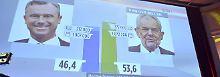 """""""Europa fällt Stein vom Herzen"""": Politiker bejubeln Wahlausgang in Österreich"""