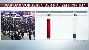 Grünen-Chefin rudert zurück: Kölner Polizei genießt Rückhalt der Bevölkerung