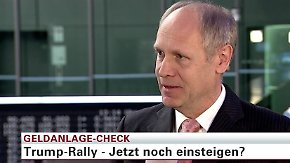 Geldanlage-Check: Hendrik Leber, Acatis