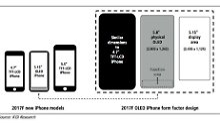 Funktionsfläche statt Touch ID: Hat das iPhone 8 den perfekten Touchscreen?