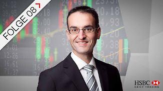 MSCI World und Hugo Boss unter der Chart-Lupe: Neues Allzeithoch bzw. abgeschlossene Bodenbildung