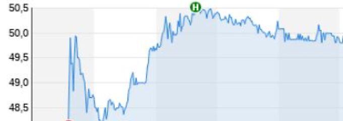 Boom bei Elektromotoren: Aumann legt furiosen Börsengang hin