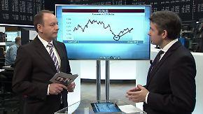 n-tv Zertifikate: Gold vor Ausbruch nach oben?