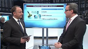 n-tv Zertifikate: Trading Masters - die Strategie des Gewinners