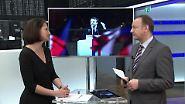 n-tv Fonds: Wie groß ist der Macron-Faktor?