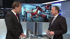 n-tv Fonds: Mit dem richtigen Trend zum Börsenerfolg