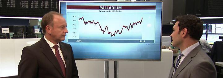 n-tv Zertifikate: Hält die Palladium-Rekordfahrt an?