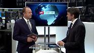 n-tv Zertifikate: Enges Rennen beim Börsenspiel Trader 2017