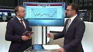 n-tv Zertifikate: Wie stark wird der Euro noch?