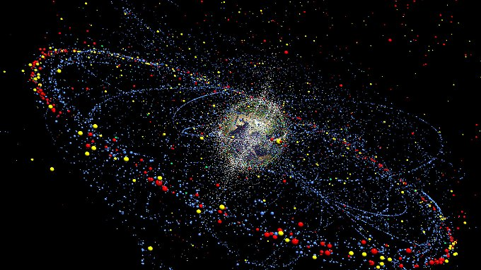 Die Darstellung zeigt, wie viel Schrottteile im Weltraum rumfliegen.