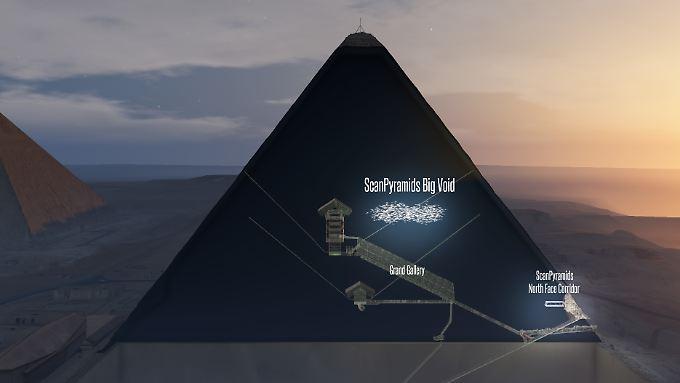 Die Computergrafik zeigt einen Schnitt durch die Cheops-Pyramide mit der Darstellung eines möglichen Hohlraums in der Mitte.