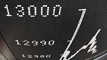 Der Börsen-Tag: ProSiebenSat1 setzt sich an die Dax-Spitze