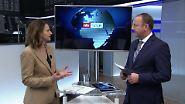 n-tv Fonds: Je weiblicher, desto erfolgreicher