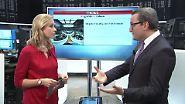 n-tv Zertifikate: Die größten Gefahren beim Trading