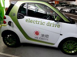 Rest der Welt fährt hinterher: Absatz von E-Autos in China legt kräftig zu