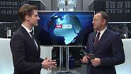 n-tv Fonds: Warum Schwellenländeraktien in jedes Depot gehören