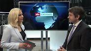 n-tv Zertifikate: Warum der Aufwärtstrend immer noch intakt ist