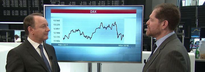 n-tv Zertifikate: Welche Chancen der Dax jetzt bietet
