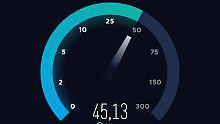 Deutschland ist 4G-Schwächling: Wer hat das beste LTE-Netz?