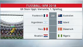 """Uli Stein tippt den WM-Spieltag: """"Frankreich gewinnt locker, Peru ist eine Wundertüte"""""""