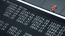 Der Börsen-Tag: Dax geht am Mittag in Deckung