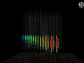 Die Signale des Blazar-Neutrinos vom 22. September 2017, wie sie im IceCube-Detektor aufgezeichnet wurden. Die Farbe markiert die Zeit (von Rot über Grün nach Blau), die Größe die Helligkeit des Signals in den individuellen Sensoren (Photomultipliern).