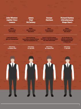 John, Paul, George und Ringo werden im gesamten Buch nur durch Frisur, Augenbrauen und Gesichtsform dargestellt - und sind dennoch gut erkennbar.